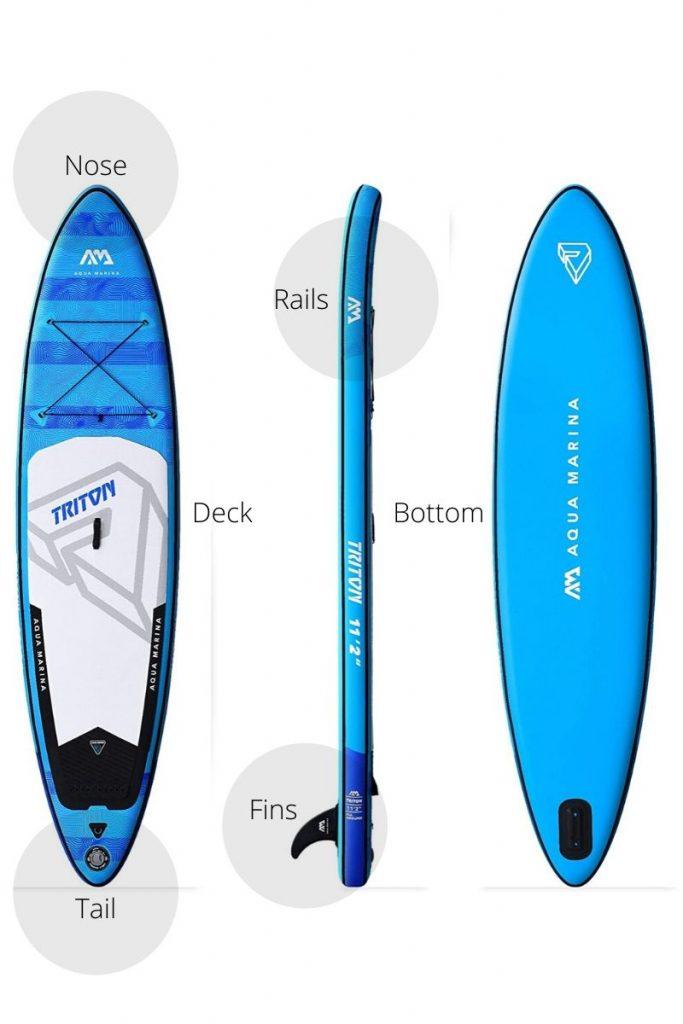 Partes de una tabla Paddle Surf